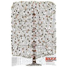 Highlights of the Jazz Story in USA Music Chart Poster 27x39
