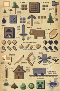 Minecraft Pictographic Video Gaming Poster 22x34