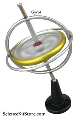 Basic Gyroscope