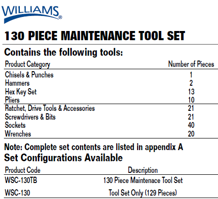 Williams Maintenance Tool Set With Tool Boxes - 130 Pieces WSC-130TB