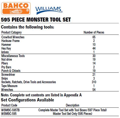 Williams Maxxum Set Complete - 680 Pieces WSC-680TB