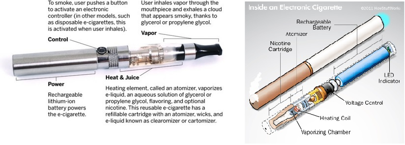 Can electronic cigarettes upset your stomach