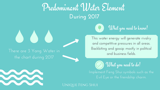 feng-shui-water-element-in-2017-1.png