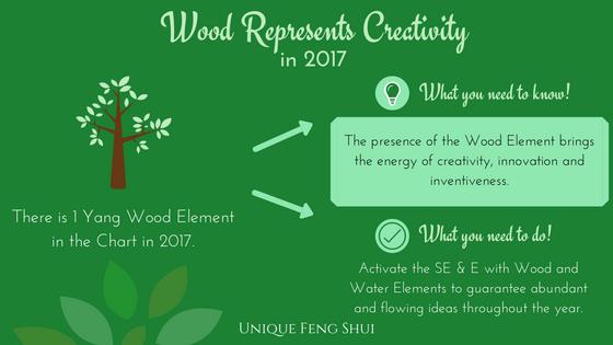 feng-shui-wood-element-2017.png