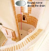Cure for Shower Drain to reverse the downward effect