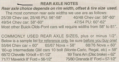 AAA rear axle notes and dimensions (AAA)