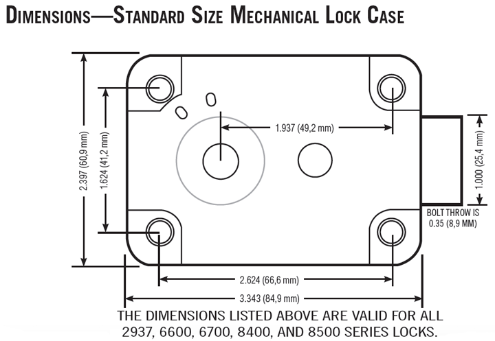 safe lock diagram wiring diagram how does a lock pick work safe lock diagram wiring diagrams