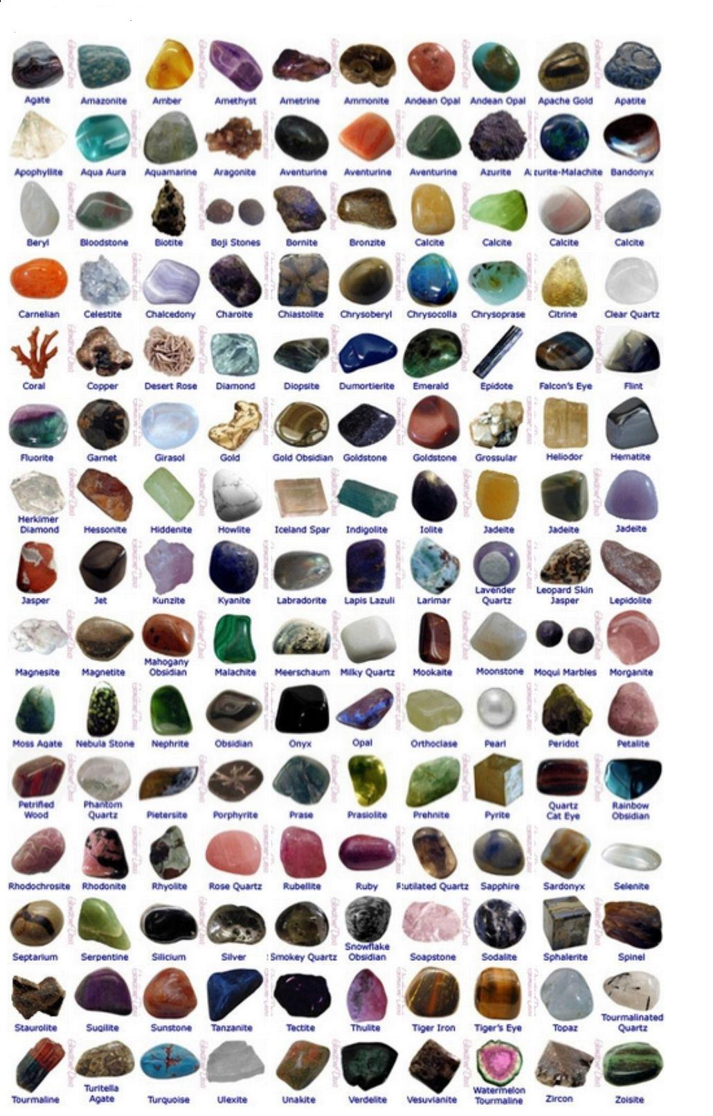 gem stones chart: Gemstones chart tumbled stone identification chart i tumbled