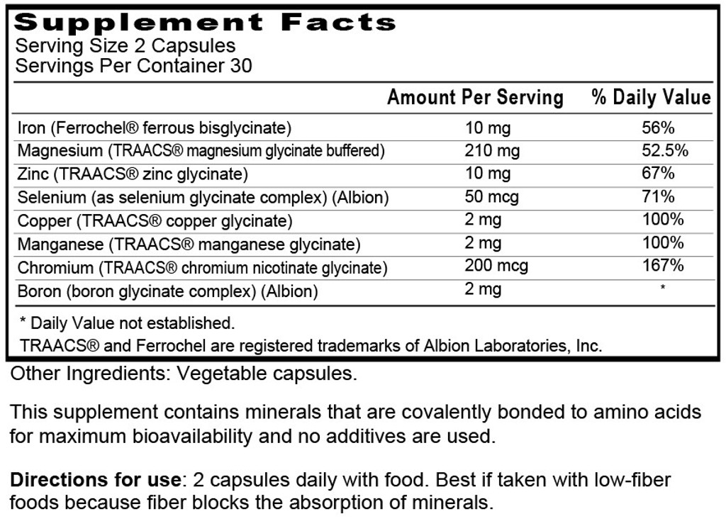YES Mineral Supplement Facts.