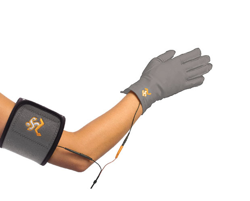 Jstim Joint System Hand