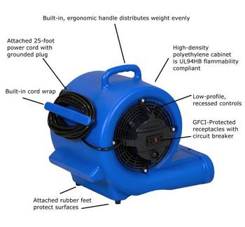 Abatement Technologies RAPTOR® High-Velocity Centrifugal Air Movers: RAM1000 Series