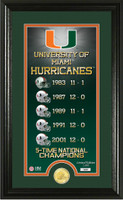 University of Miami Legacy Bronze Coin Panoramic Photo Mint