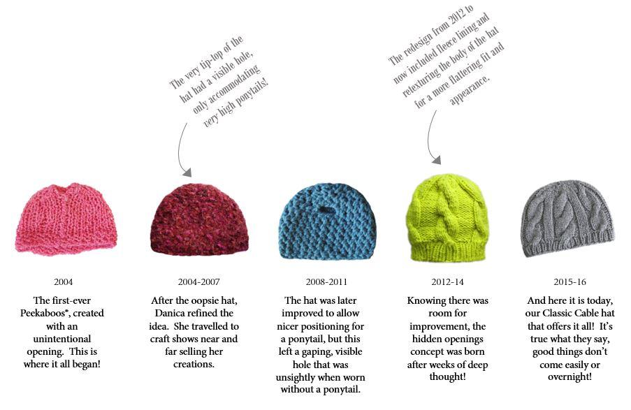 evolution-peekaboos-ponytail-hats.jpg