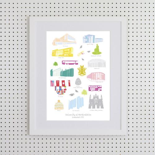University of Hertforshire Art Print (Various Sizes)