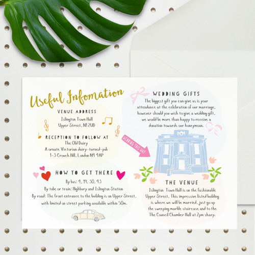 Useful info cards - Add your own wedding venue