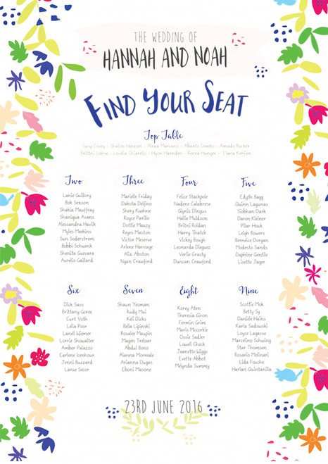 wedding day table seating plan tropical floral flowers