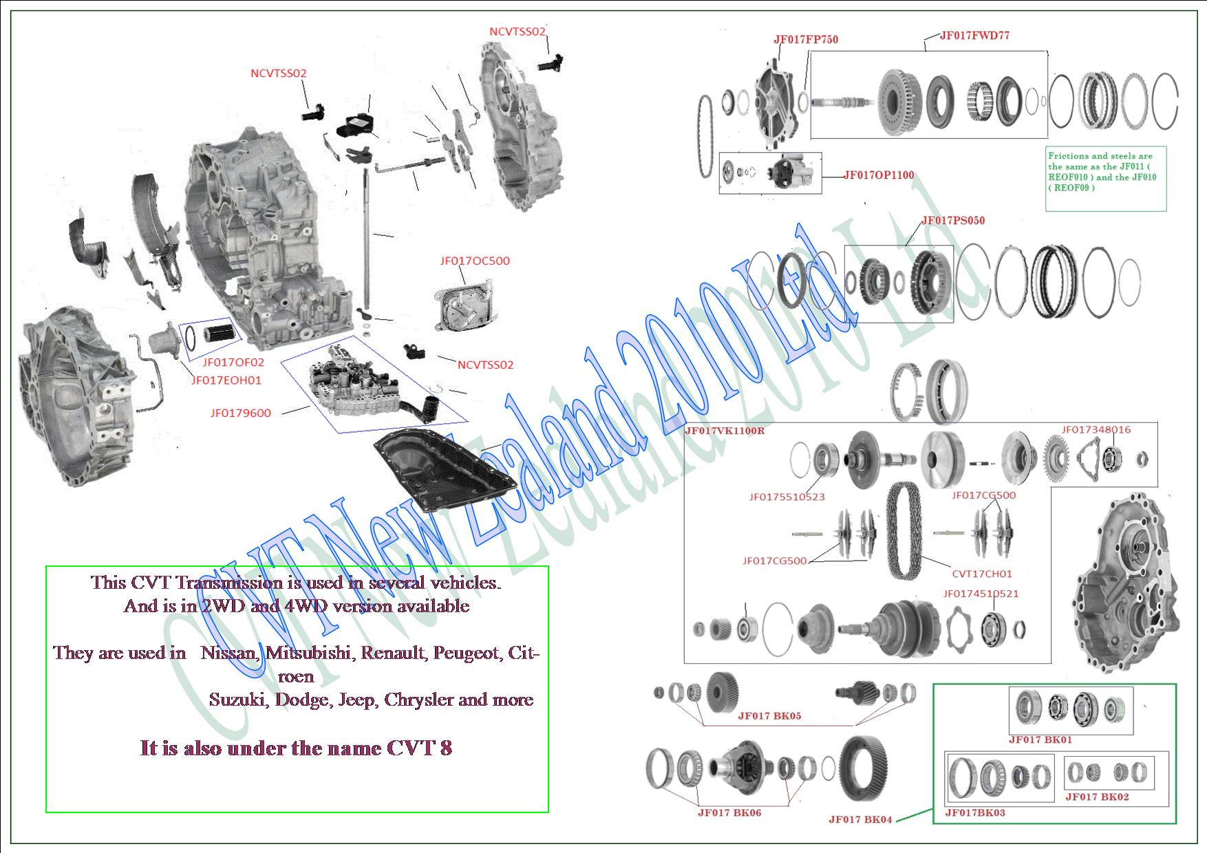 Rav4 Body Parts >> Mitsubishi CVT - JF017 CVT Transmission - CVT Parts Limited
