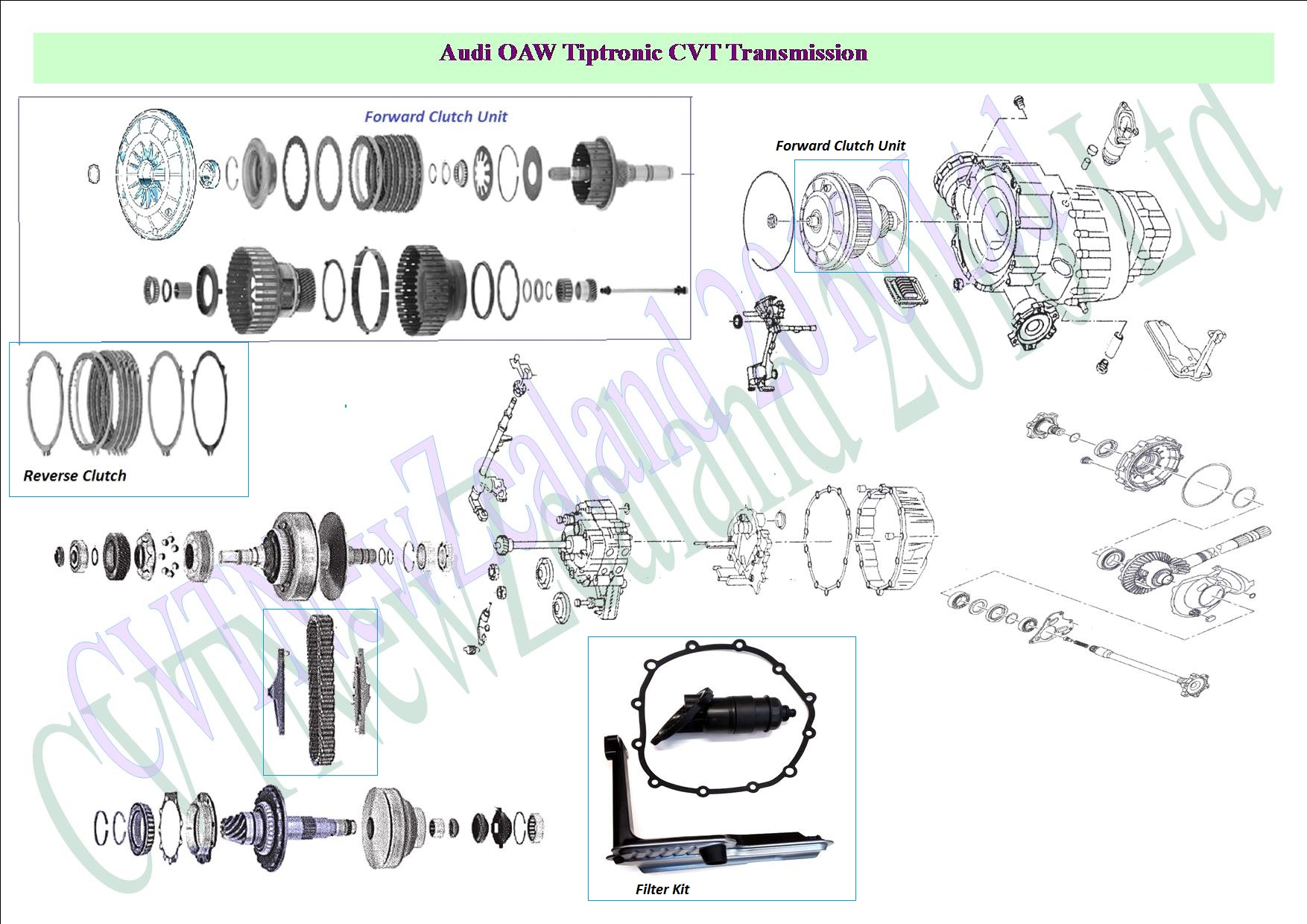 Audi Cvt Oaw Tiptronic Cvt Transmission Cvt Parts Limited