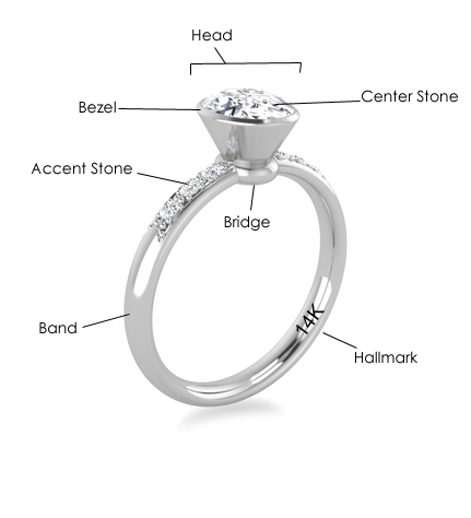 bezel-ring-anatomy.jpg
