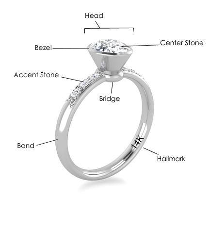 bezel-ring-anatomy.jpg