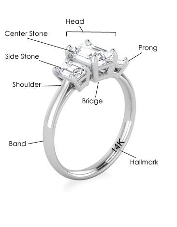 prong-ring-anatomy-.jpg