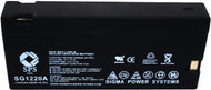 Magnavox 243-677U Camcorder Battery