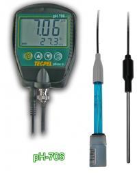 ph-meters.jpg