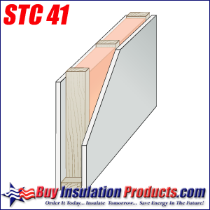 Soundproofing project reasonable expectations and stc for Fiberglass insulation fire rating