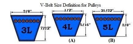 vbelt-size.jpg