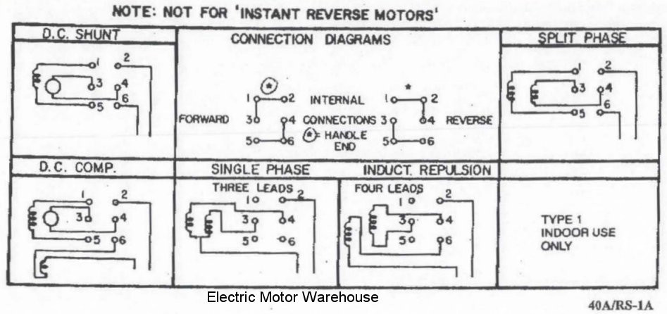 wiring diagram for drum switch the wiring diagram 1 5 hp 2 hp electric motor reversing drum switch single phase wiring diagram