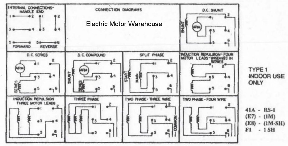 Wiring Diagram For Forward Reverse Single Phase Motor Nilzanet – Reversing Single Phase Motor Wiring Diagram