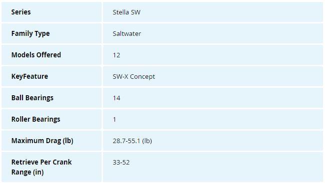 stella-sw-specs-1.jpg