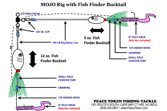 striped-bass-mojo-trolling-rig-diag-700.jpg