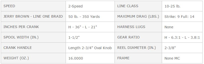 sx-6.4-g2-specs.jpg