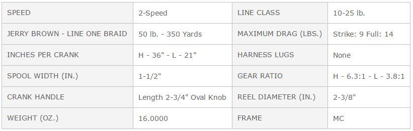 sx-6.4-mc-specs.jpg