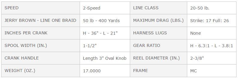 sx-6.4-raptor-specs.jpg