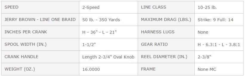 sx-6.4-specs.jpg