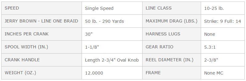 sxj-5.3-specs.jpg