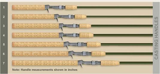 tidemaster-inshore-handle-casting.jpg
