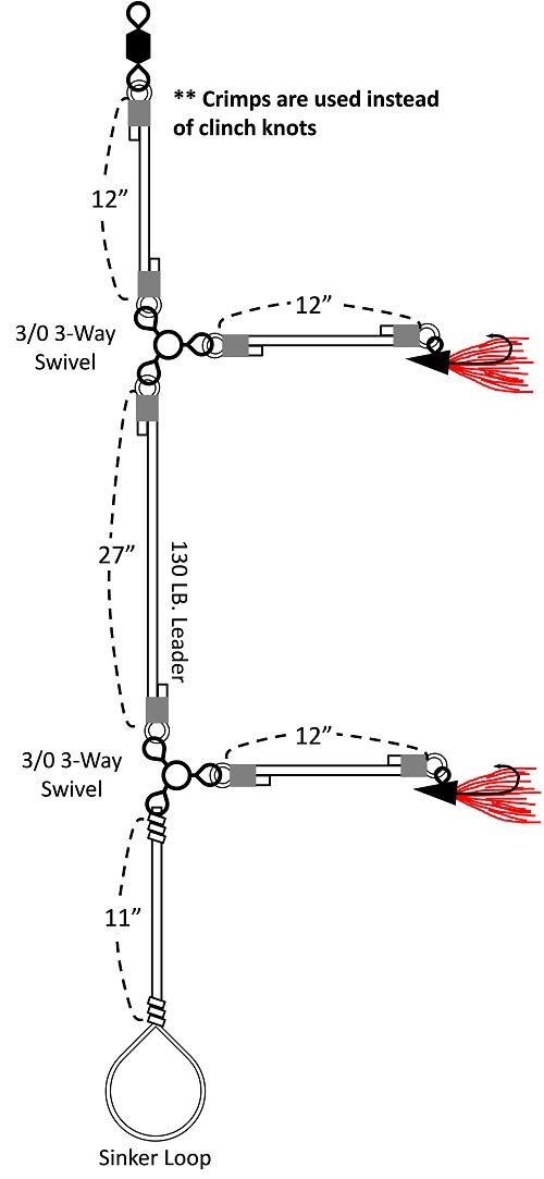 tilefish-hi-lo-3-way-swivels-rig-diagram-jpg.jpg