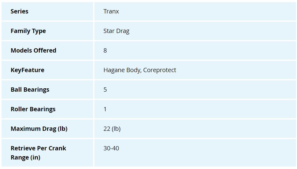 tranx-specs-1.png