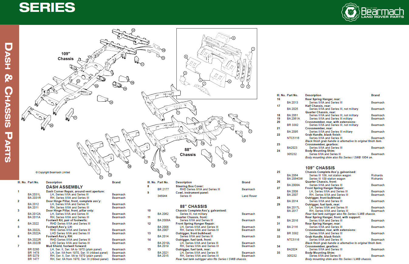 Land Rover Engine Schematic Discovery Computer Diagram Series Ii Iia Iii Body Chassis Bulkhead Parts Bearmach 1347x870