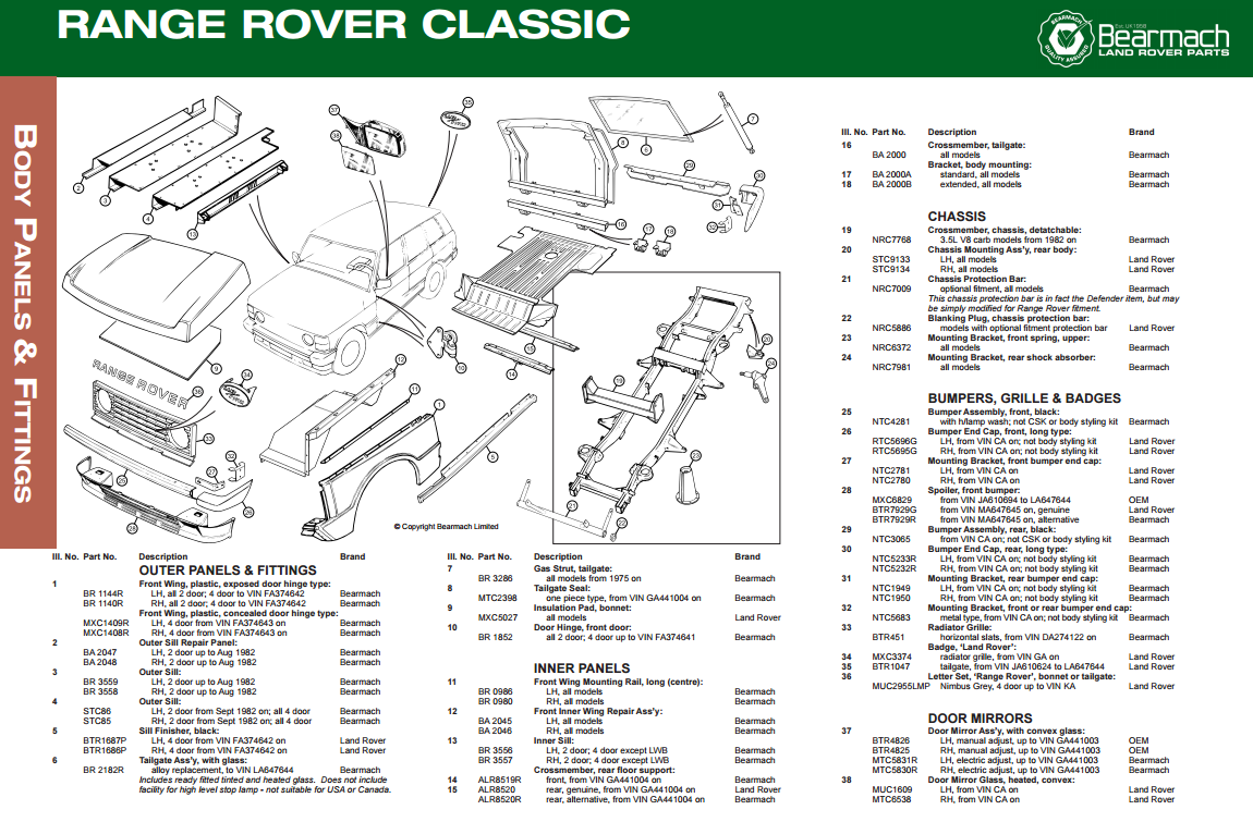 range rover classic body chassis parts exploded view diagram rh crossaxledcustoms com range rover p38 parts diagram range rover evoque parts diagram