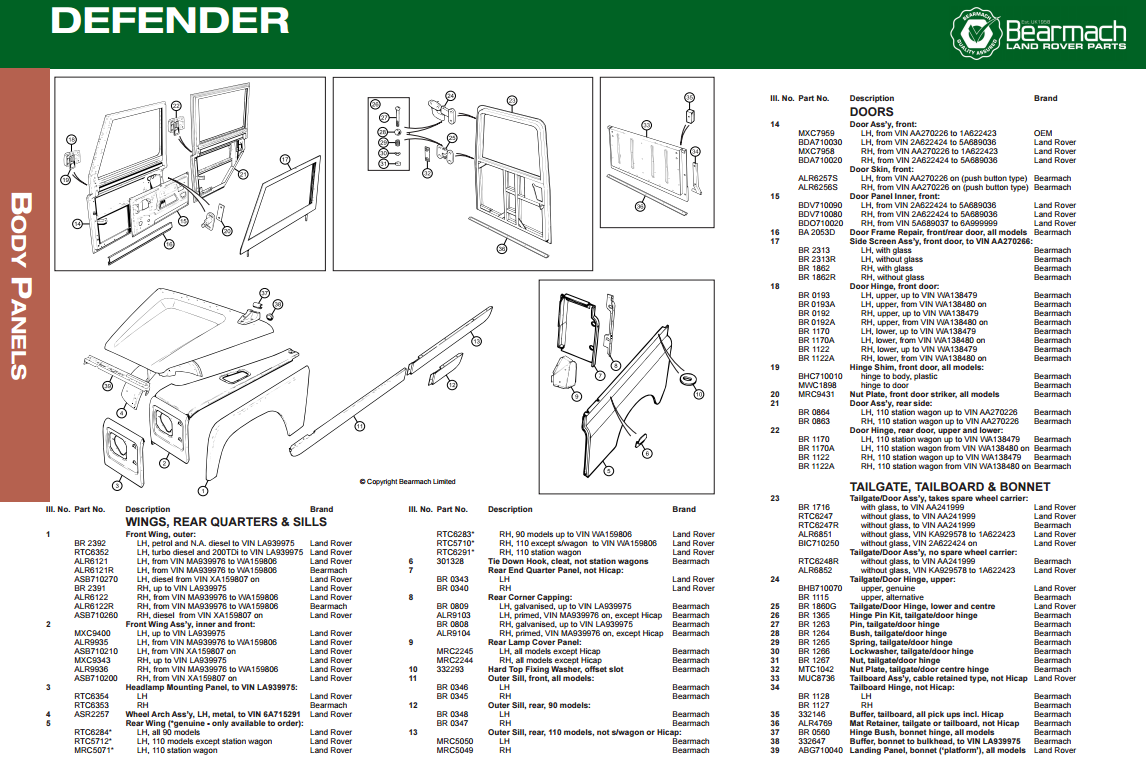 Wiring Diagram Land Rover Defender 200tdi Posts 95 Discovery Library Cadillac Cts