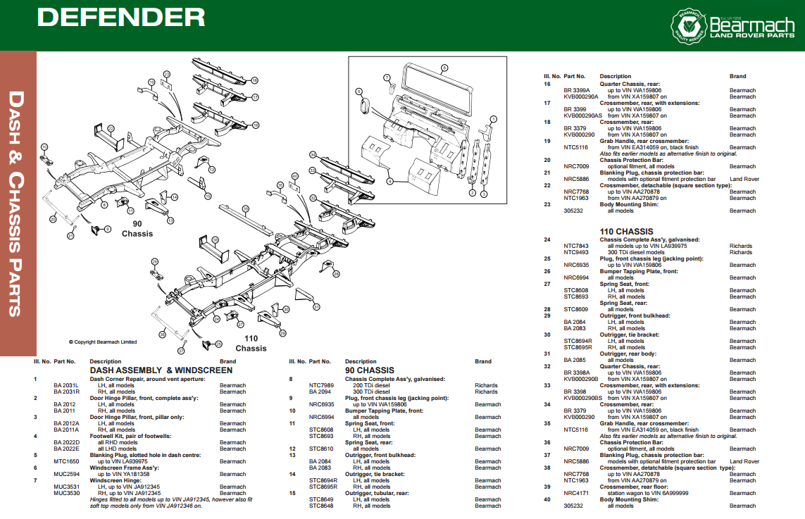 Land Rover Defender Bulkhead  U0026 Chassis Parts Exploded View