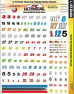 Ultracal 1/43 Stock Car Numbers - MG-3240