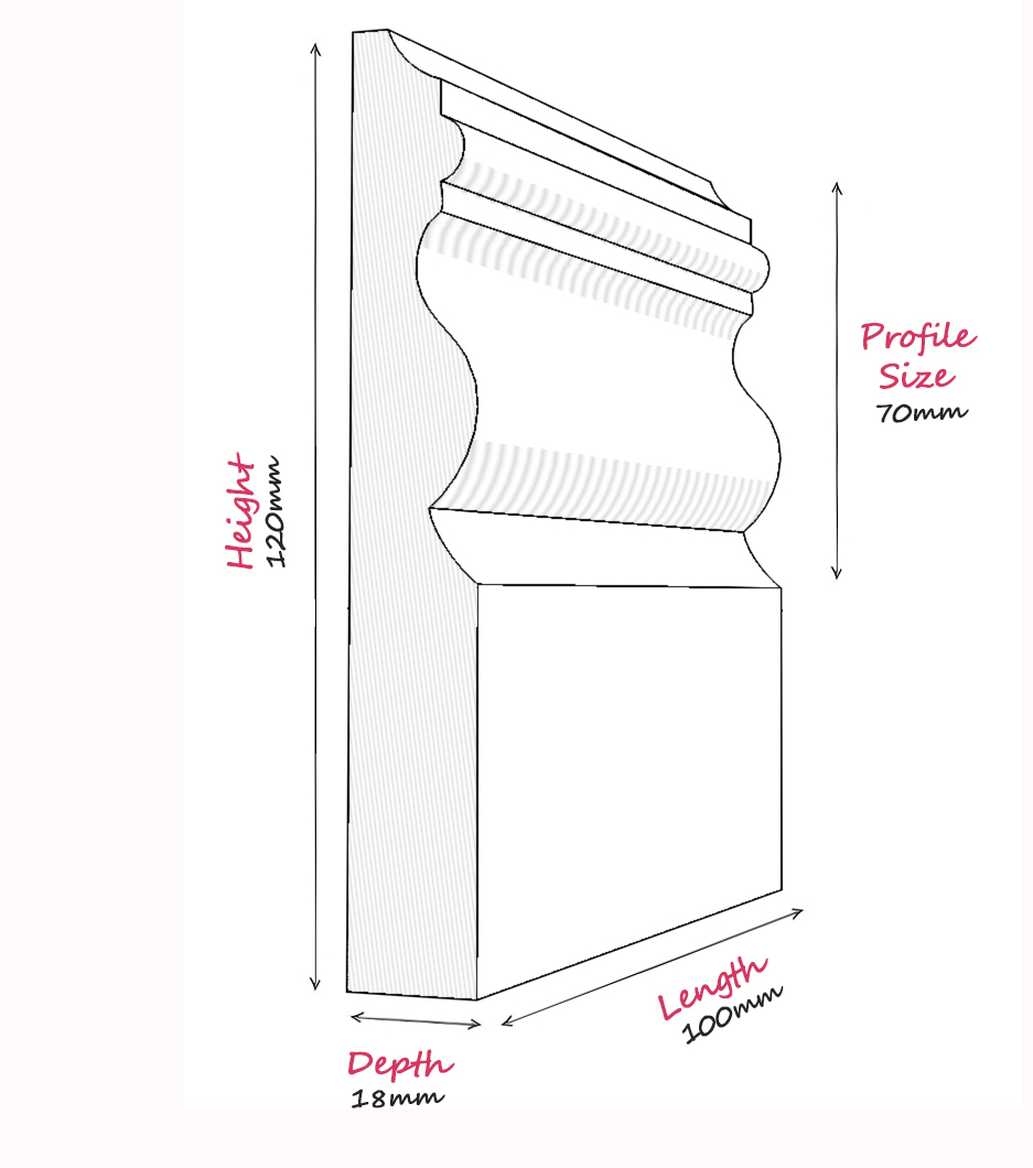Skirting Height Depth Length Confused Skirting Express