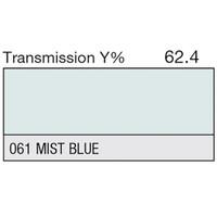 061 Mist Blue