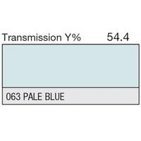 063 Pale Blue