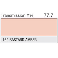 162 Bastard Amber